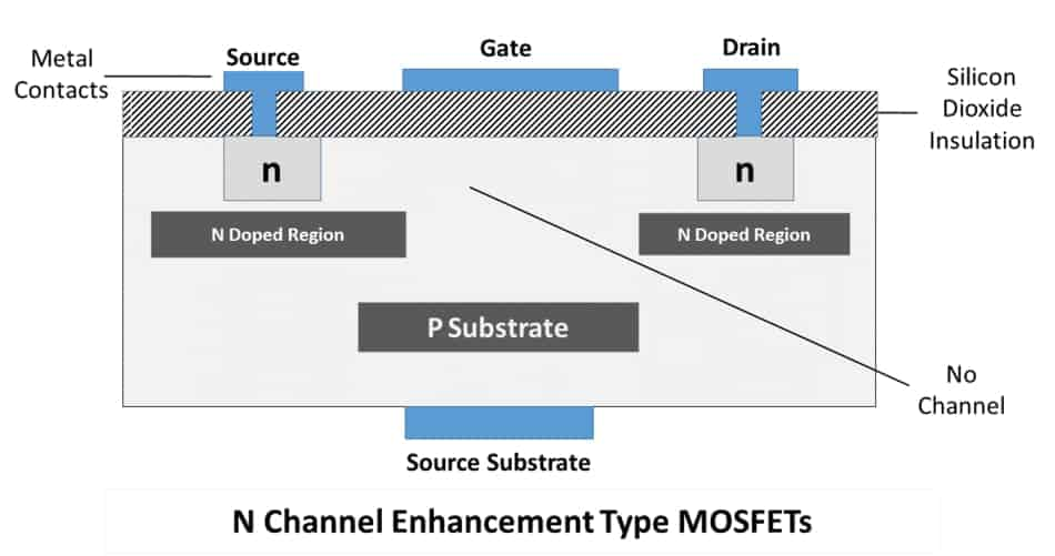 N Channel Enhancement Mode MOSFETs