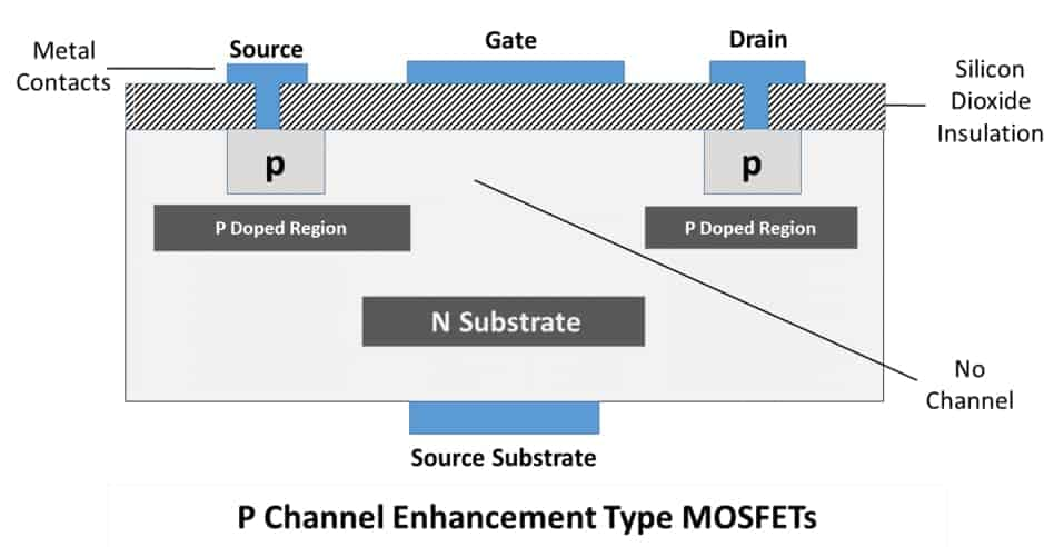 P Channel Enhancement Type MOSFETs