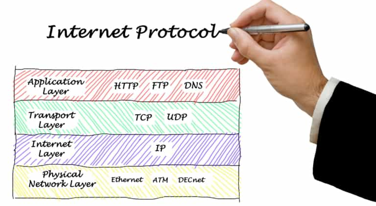 Internet Protocol- why my internet keep disconnecting